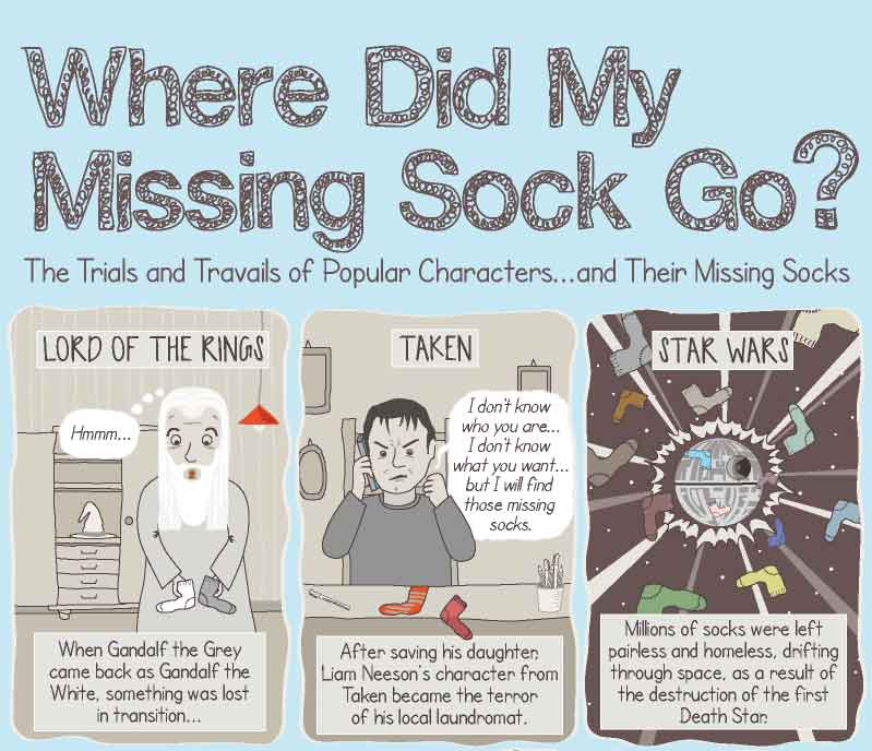 Where Did My Missing Sock Go? - SockSync.com - Infographic