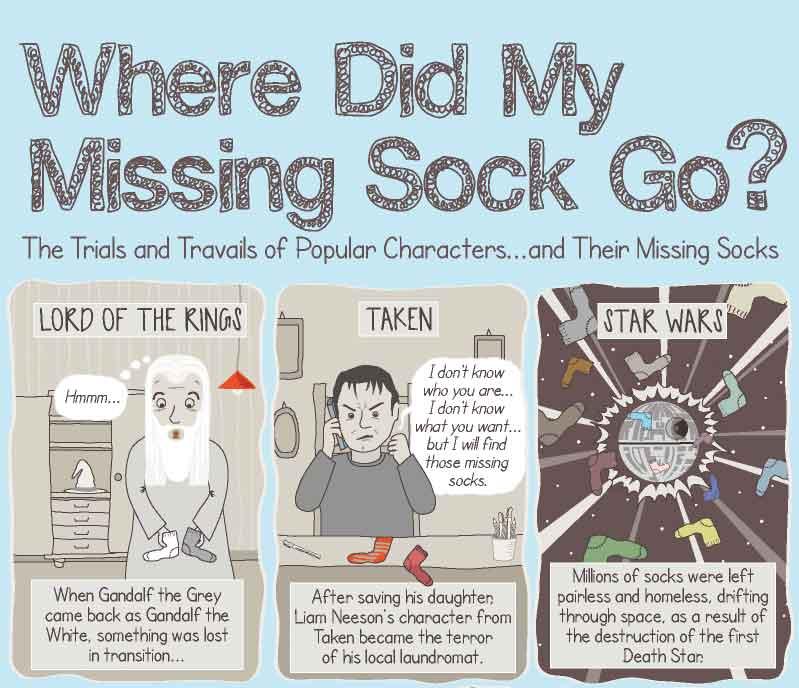 Where Did My Missing Sock Go? - SockSync.com - Infographic